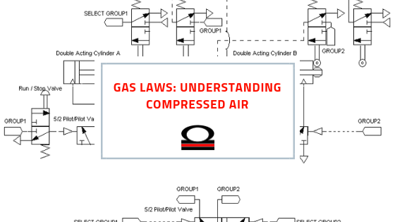 Gas Laws: Understanding Compressed Air