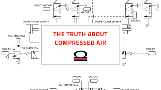 The Truth About Compressed Air