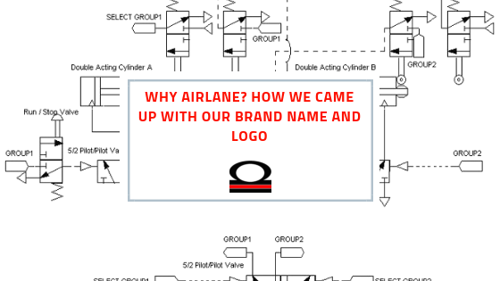 Why Airlane? How We Came up with Our Brand Name and Logo