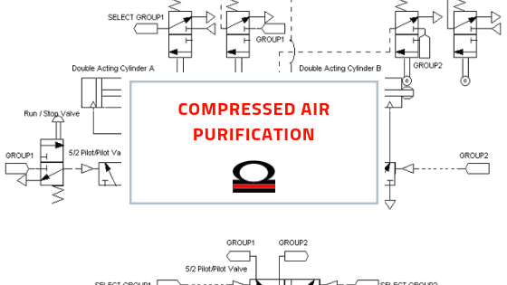 Compressed Air Purification