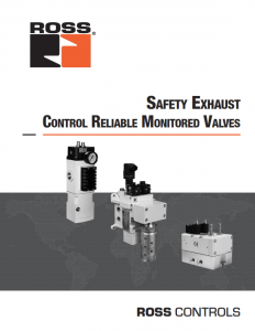 Control Reliable Monitored Valves